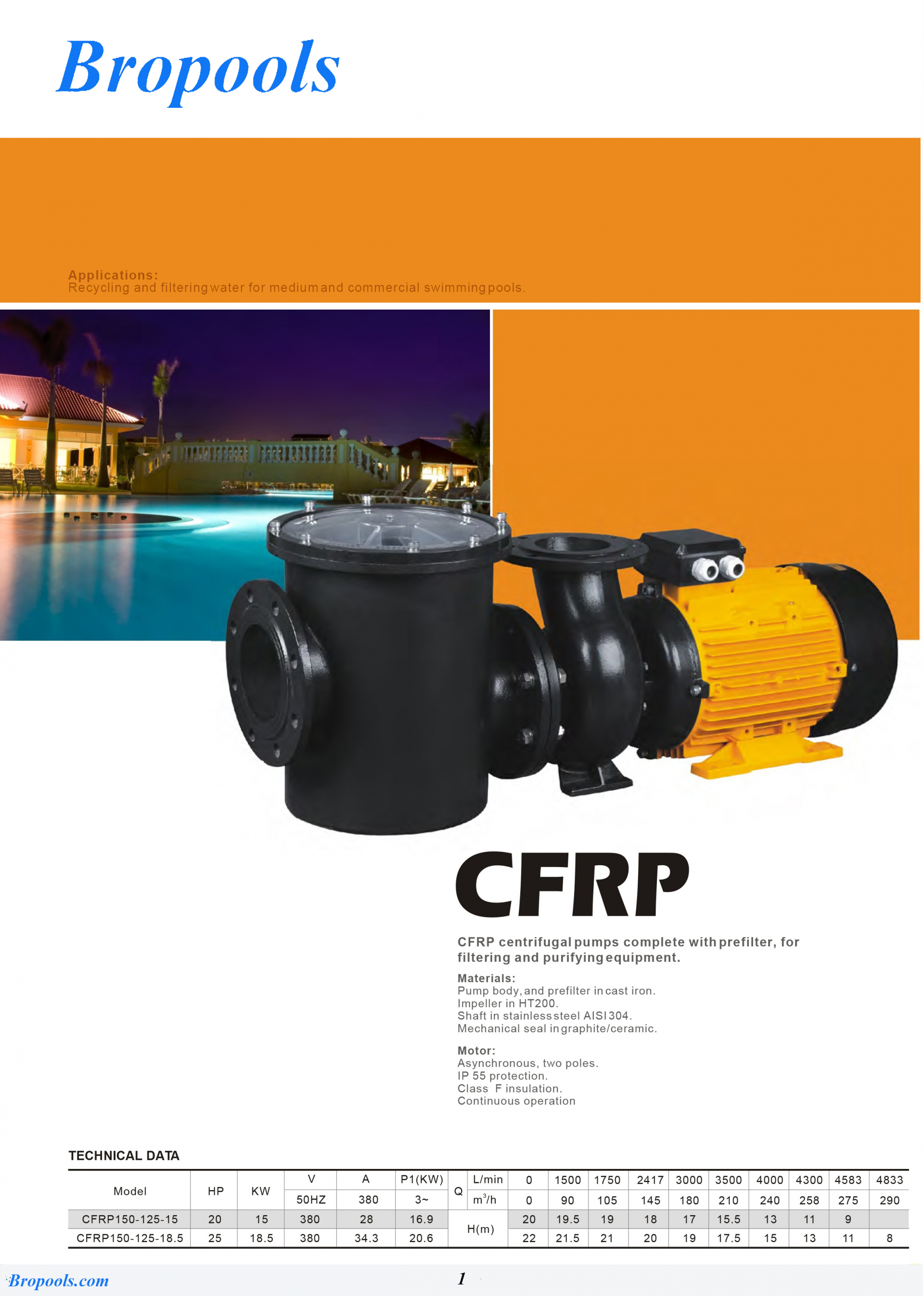 CFRP Pumps