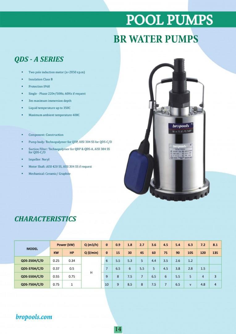 BR water pumps