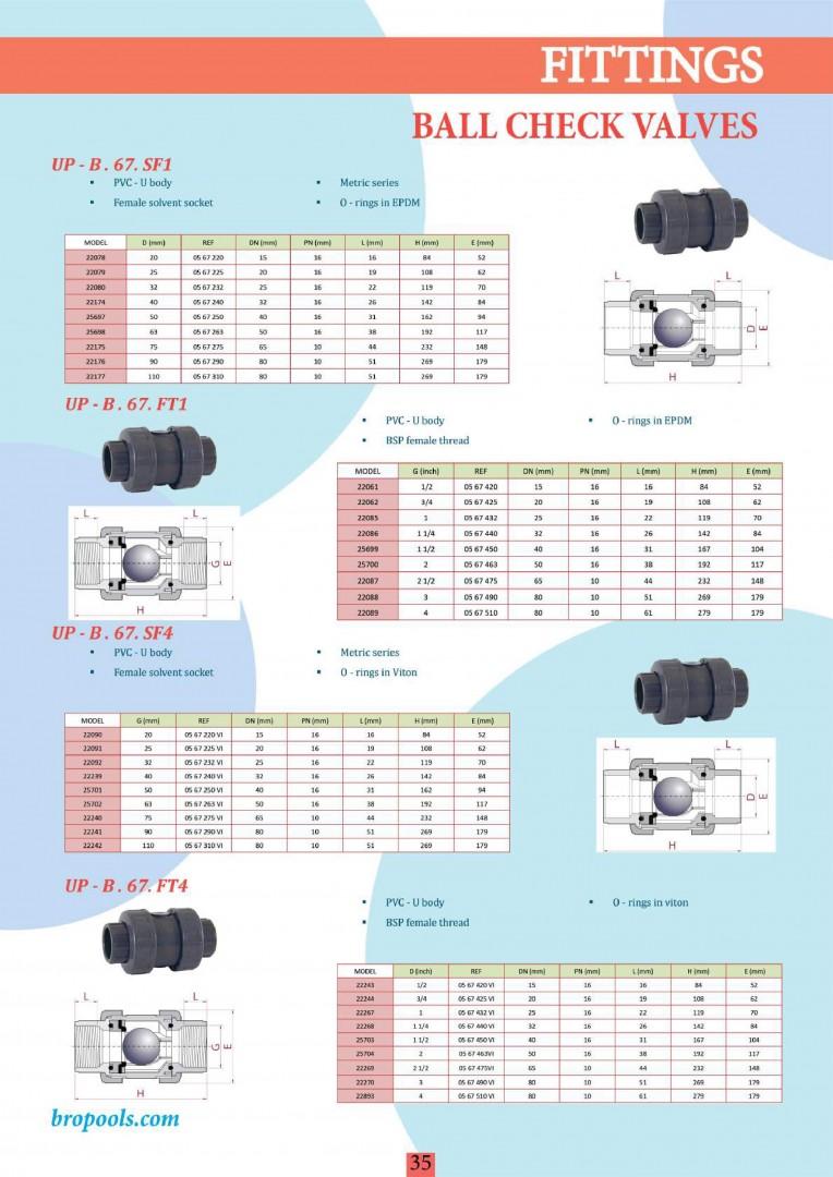 Ball check valves