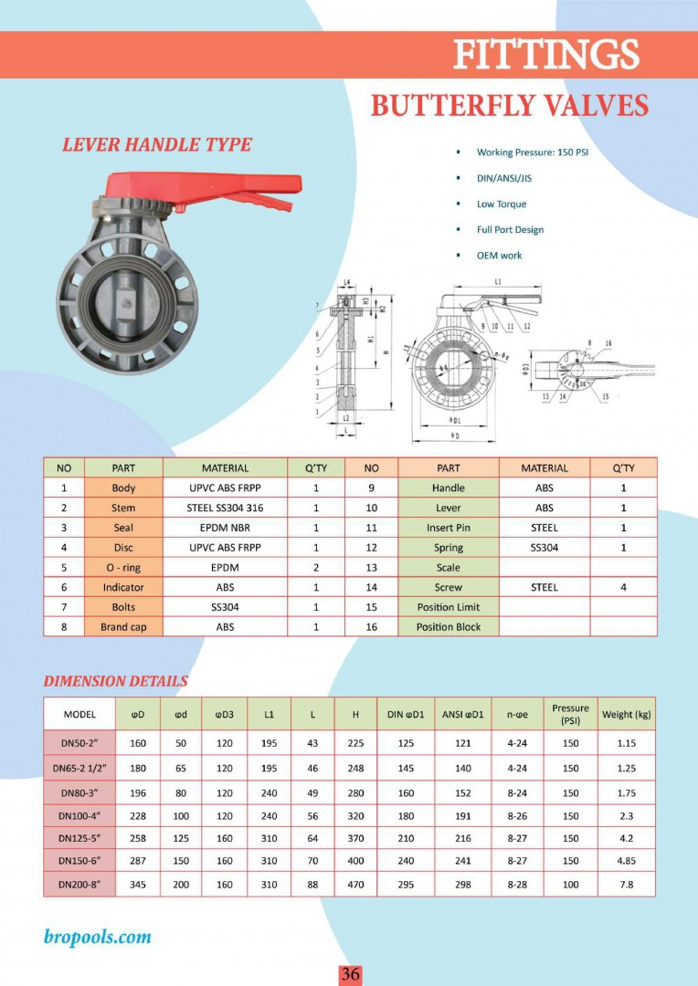 Butterfly valves 1