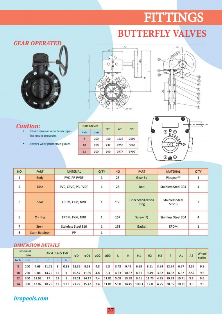 Butterfly valves 2